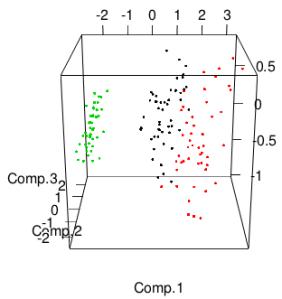 simple 3d plot