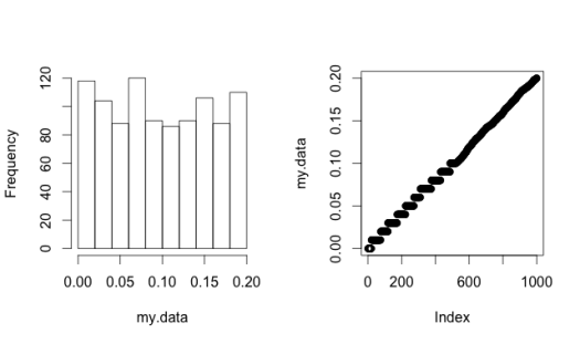 histogram vs quantile
